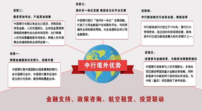 新加坡企业赴中国发熊猫债