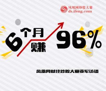 实盘亚军复盘:如何6个月赚96%