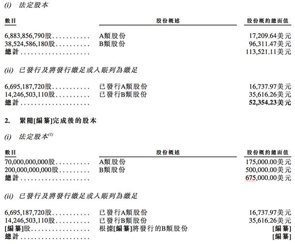 小米继续造富:新增上千员工获期权,雷军投票权