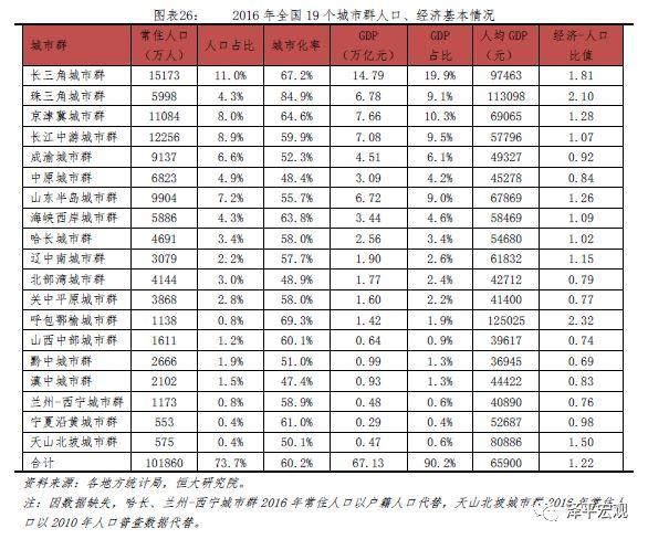 近3000个县级单位基础数据分析:中国人口大迁移