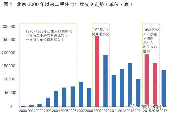 归还领土后的中国地图_20年后的中国人口