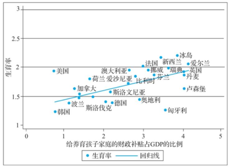 中国gdp真实_中国gdp增长图