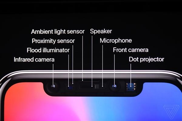 分析师:iPhone不会有屏下指纹版本苹果不感兴趣