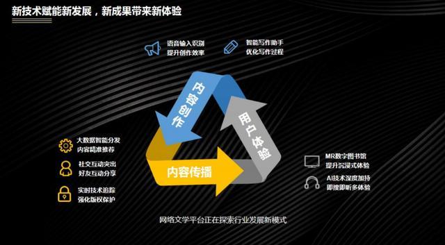 快來看,《2017年中國網絡文學發展報告》新鮮出爐啦!