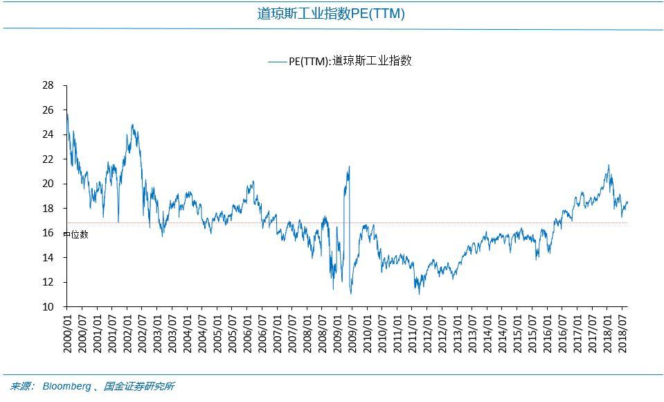 """国金证券:每逢新低就喊抄底?首先要认得""""底""""长啥样"""