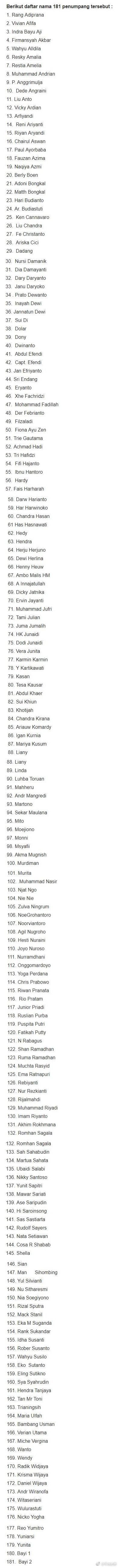 印尼坠机遇难名单 印尼坠机全部189人遇难者名单公布