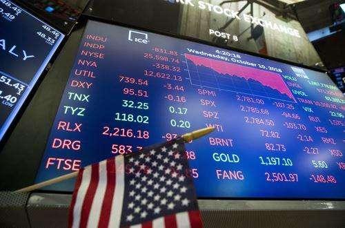 美股周四低开 中概股红黄蓝跌幅