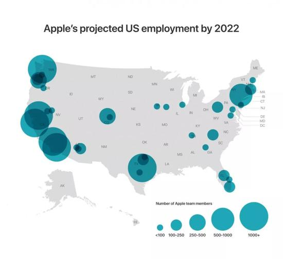 苹果宣布在美国多点扩张,并在德州奥斯汀建造第二总部