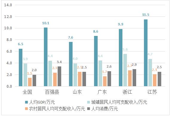 2020织金县人均gdp_织金县地图