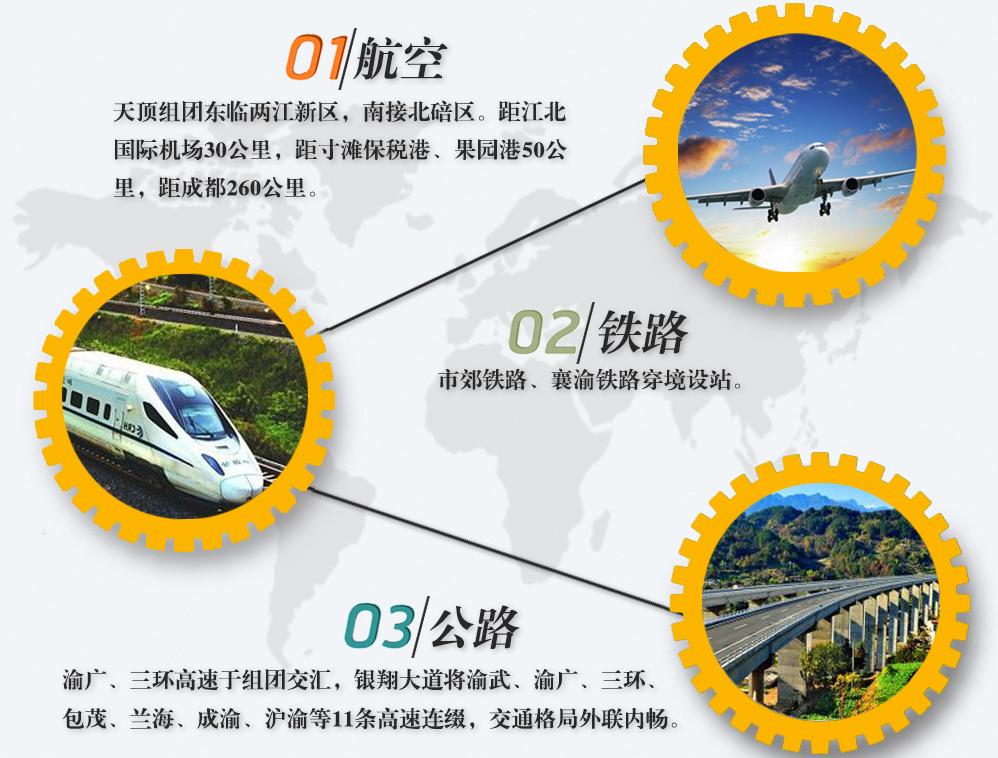 合川天顶工业区交通图