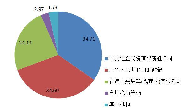4G娱乐场官网