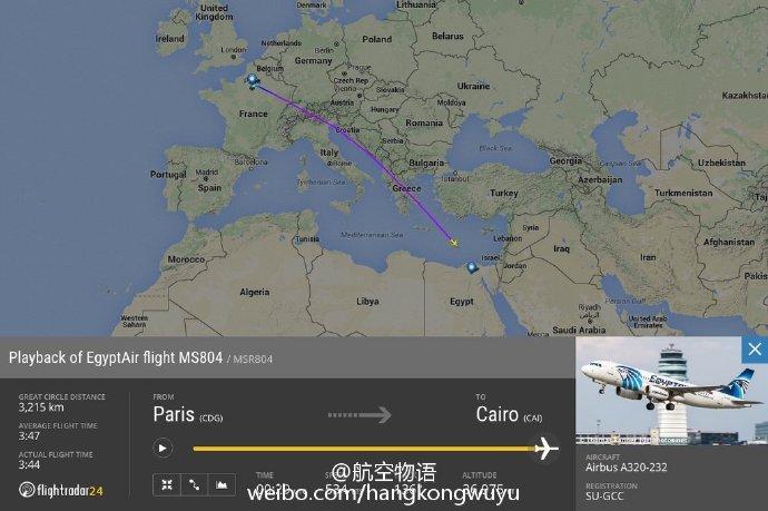 资料图:2003年服役,空客A320 新华社快讯:据外电19日报道,一架从法国巴黎飞往埃及开罗的客机从雷达上消失,原本预计在当地时间3:15抵达开罗。埃及航空称,这架从巴黎到开罗的埃及航空MS804航班在北京时间凌晨5点从雷达上消失,机上有59名旅客和10名机组人员。 飞机最后被探测到是在希腊上空,离雅典40min航程处。