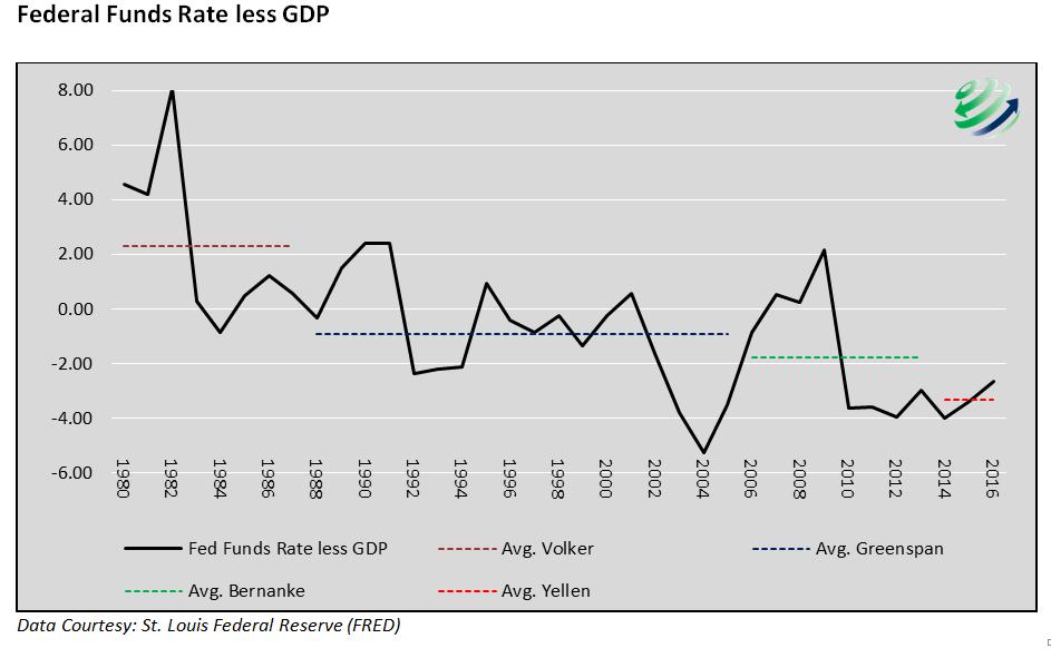 阿邦人均gdp_印度各邦人均GDP排名 附中国一级行政区人均GDP排名