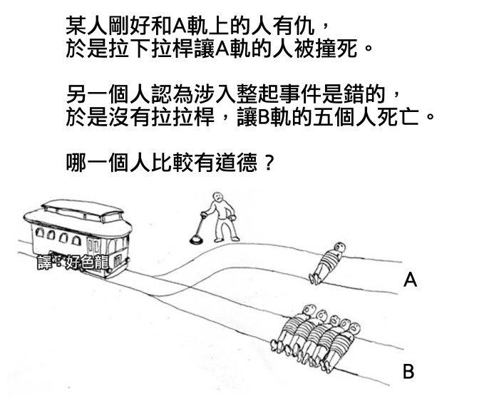 大货车简笔画-哲学家都不会做的电车难题变异 此题会答清华北大