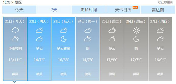 北京未来7天天气预报.-北京将度过下半年来最冷一天伴小雨 周日见阳