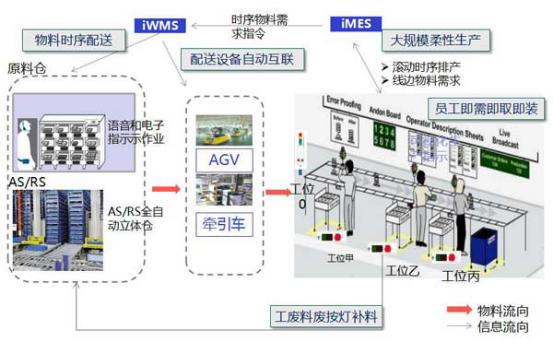 唐驳虎:洞见中国制造2025 智能工厂是中国制造业升级根本路径