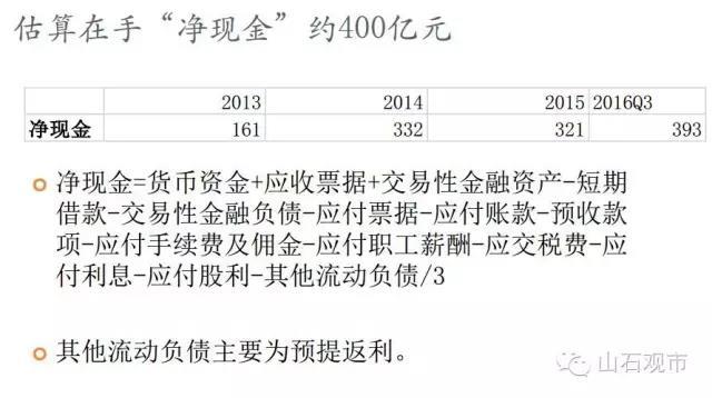 股权结构:大股东珠海格力集团持股比例18