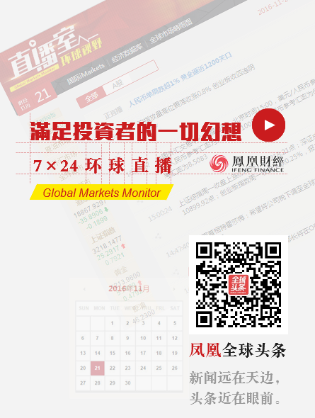 下周即将发生这些事 中国投资者小心周五 - star - 金融期货