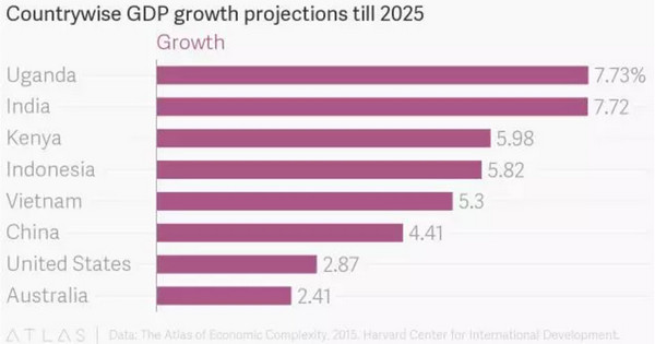 海口2025年GDP预测_海口gdp
