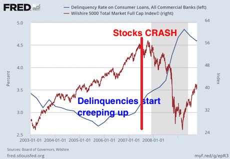国外金融分析:全球股市面临崩盘需未雨绸缪