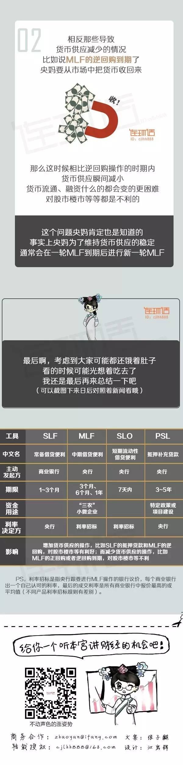 引用     一张图彻底看懂SLF、MLF、SLO、PSL - 李平兴 - 神明五极推手中心