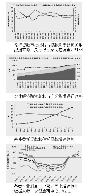 连平:市场利率走高导致实体企业融资成本上升