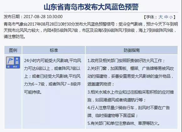 """市南区天气预报 青岛今天将上演""""天凉好个秋"""""""