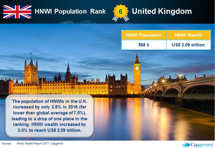 全球富豪排行榜出炉:中国第四 美国居首(榜单)