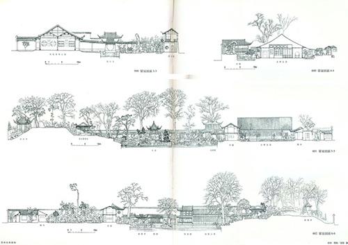 苏州  留园剖面图 中国古代建筑类型众多,引人入胜,富于观赏性的建筑