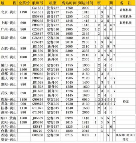 黄山机场2017-2018冬春季航班时刻表出炉 通航城市达22个