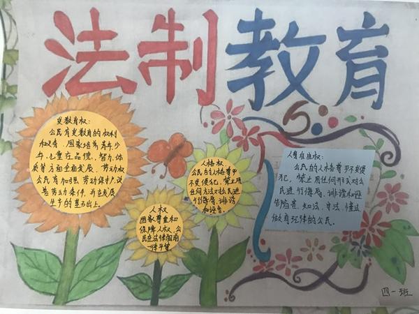 同学们还挥舞手中的画笔,图文并茂,上交了一幅幅内容充实的手抄报
