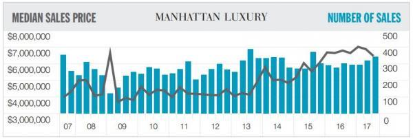 美国税改第一波冲击来了:曼哈顿温泉突然跳水楼价古象别墅象州套图片