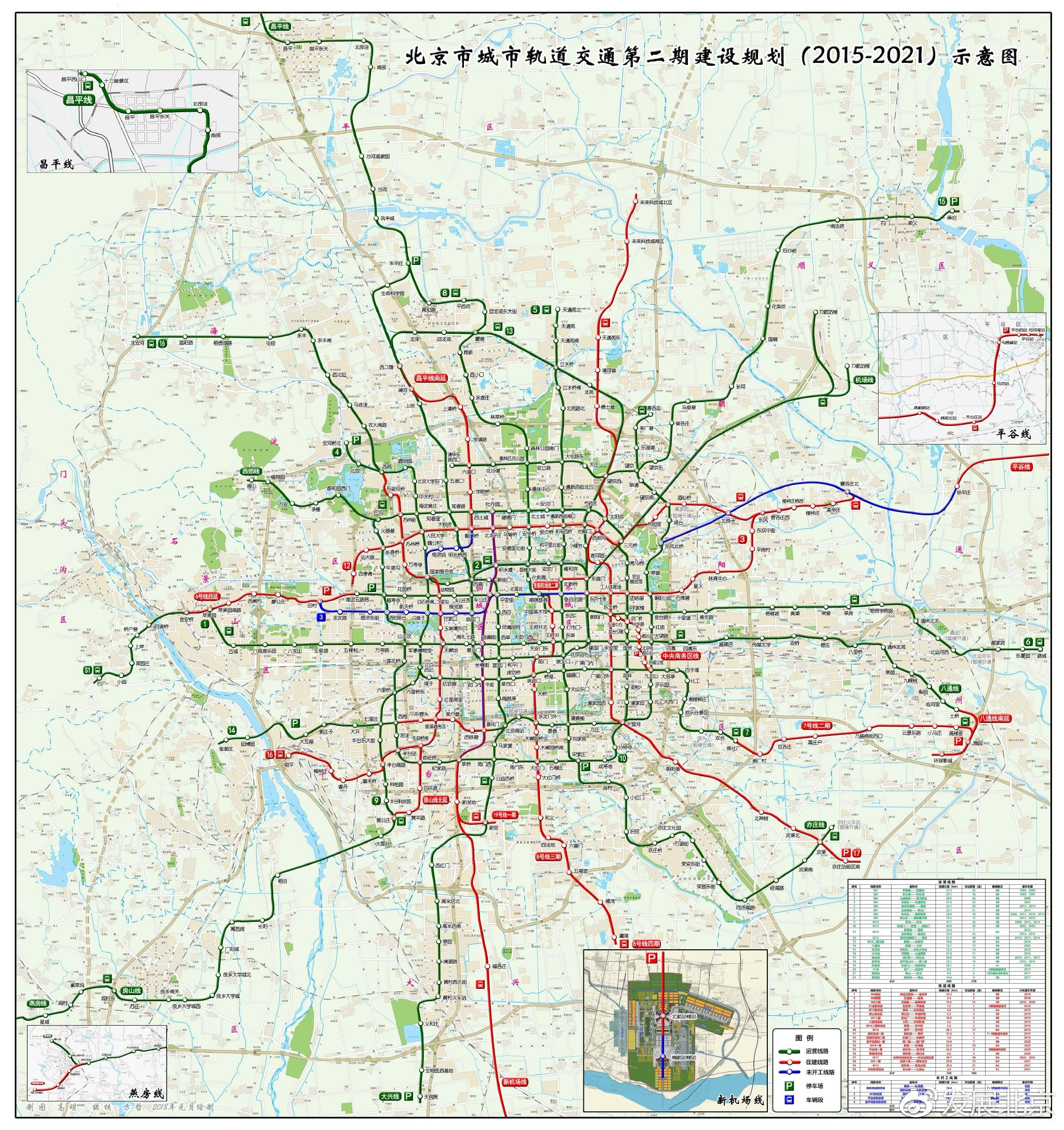 北京市城市轨道交通第二期建设规划(2015-2021年)示意图(可放大查看)图片