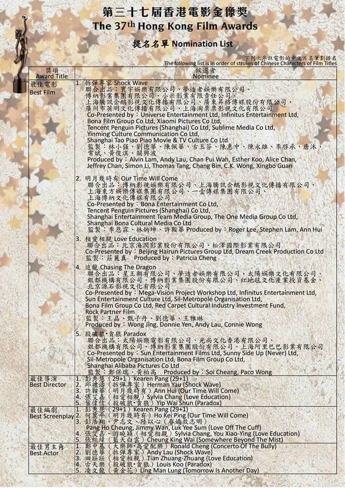 第37届金像奖公布提名名单 古天乐有望夺影帝