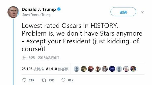 川普讽奥斯卡收视低 鸡毛回怼:谢了!最差劲的总统