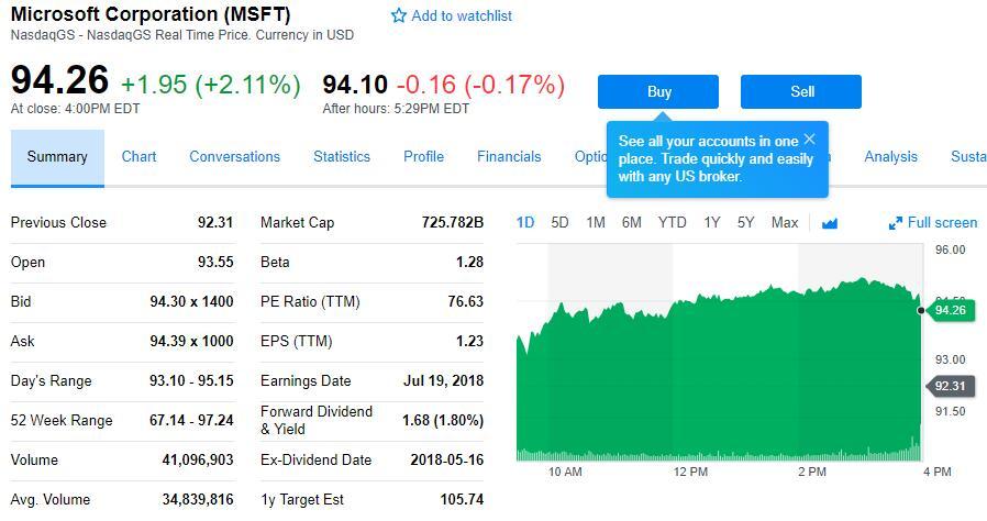 微软第三财季净利74亿美元 同比增长35%