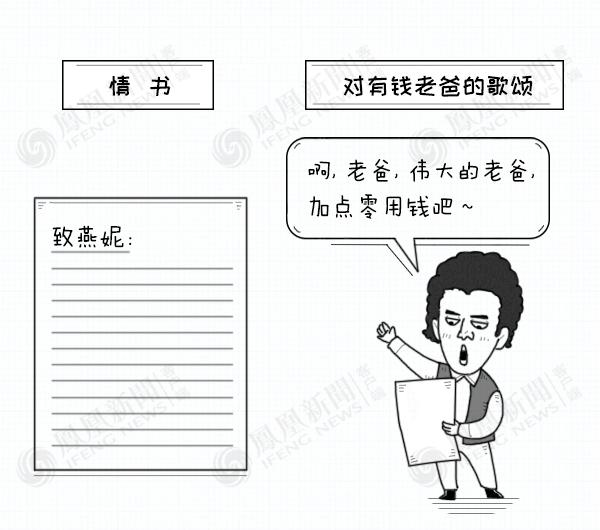 大鱼大叔:马克思漫画,了解一下大小姐的中漫画图片