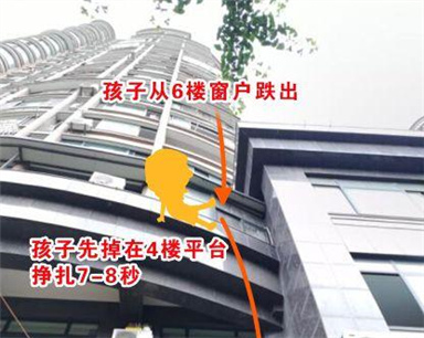 杭州3岁男孩6楼坠下 一群快递小哥撑起床单接人