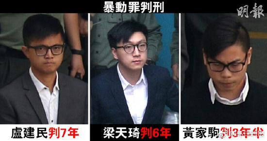 旺角骚乱案宣判_梁天琦暴动罪成立被判6年