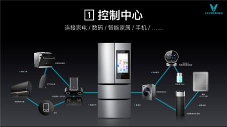 互联网家电时代到来 云米21Face大屏冰箱玩转互联网时代