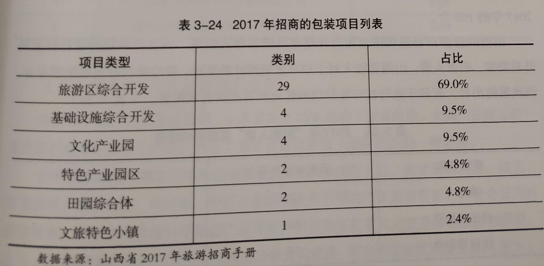 《山西省旅游产业发展报告(2018)》发布  三年厚积薄发夯实全域旅游示范区创建基础
