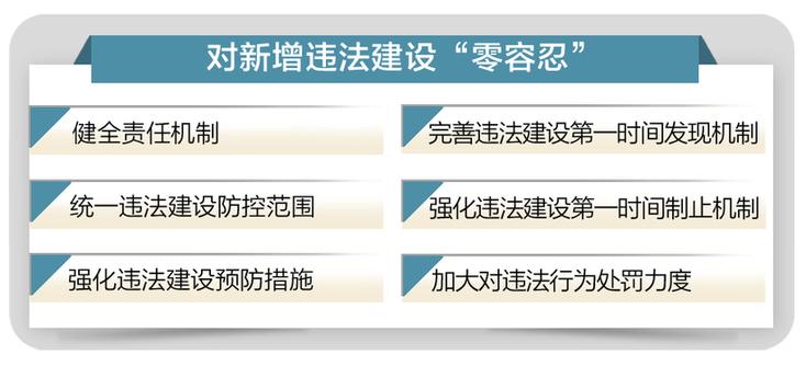河北省建立健全房地产开发违法建设防控治理长效机制