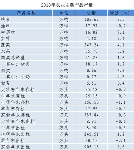 汉中市2017年经济总量_汉中市经济开发区图