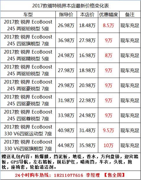 福特锐界最新报价 锐界裸车最低多少钱_凤凰汽车_凤凰