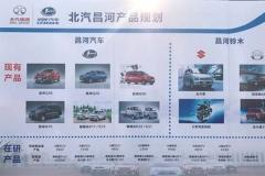昌河新产品规划 15款新车含8款新能源