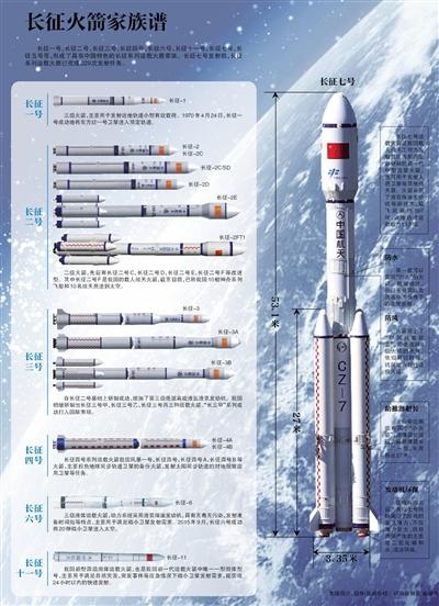 段魔尺火箭步骤图解