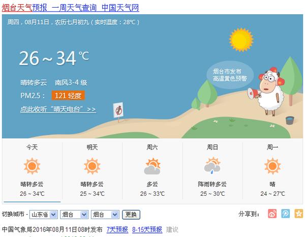 烟台8月11日天气预报 高温来袭 局部或超35
