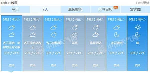 北京未来七天天气预报-北京告别闷热天气 下周多阵雨