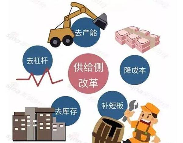 全国供给侧结构性改革已进入实质推进阶段