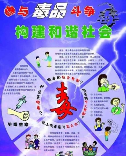 高中禁毒宣传画手绘